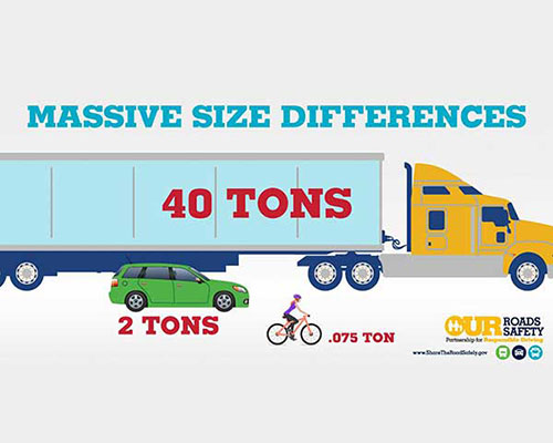 Truck Size Differences